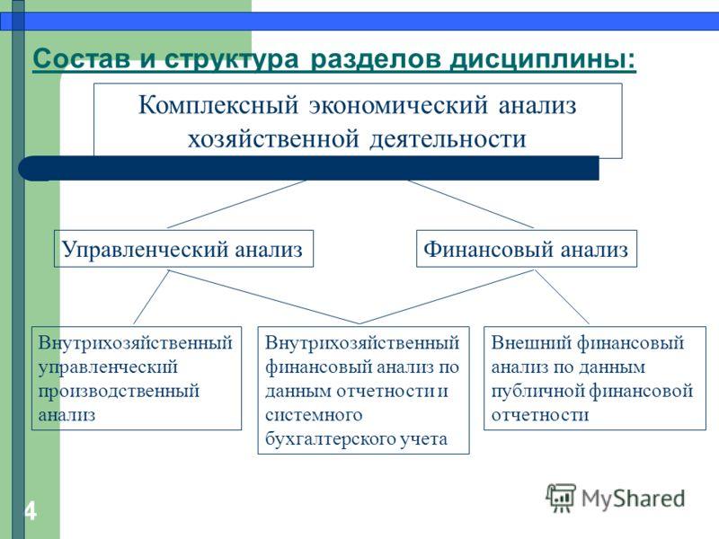 4 Состав и структура разделов дисциплины: Комплексный экономический анализ хозяйственной деятельности Управленческий анализФинансовый анализ Внутрихозяйственный управленческий производственный анализ Внутрихозяйственный финансовый анализ по данным от