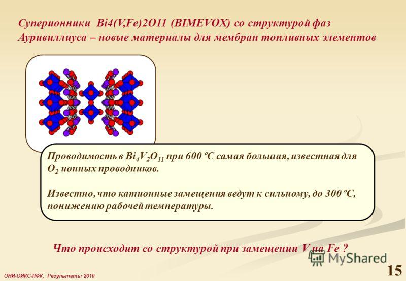 15 ОНИ-ОИКС-ЛФК, Результаты 2010 Что происходит со структурой при замещении V на Fe ? Проводимость в Bi 4 V 2 O 11 при 600 ºC самая большая, известная для O 2 ионных проводников. Известно, что катионные замещения ведут к сильному, до 300 ºC, понижени