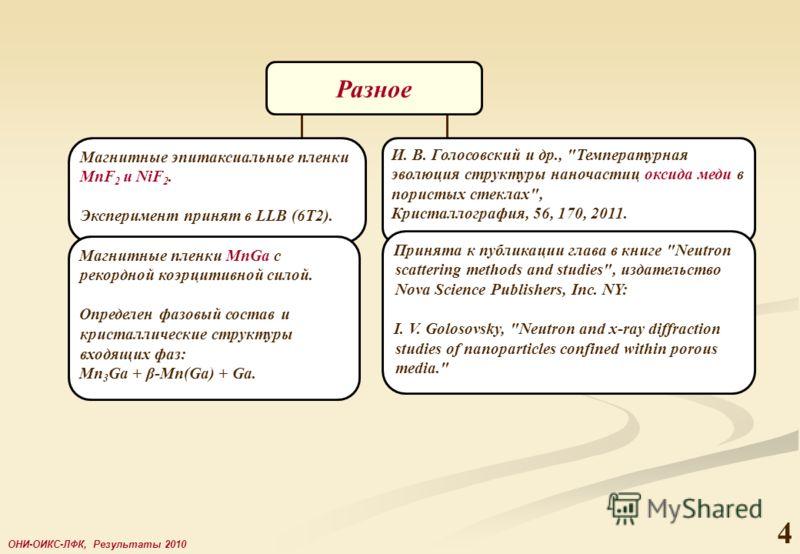 4 ОНИ-ОИКС-ЛФК, Результаты 2010 Разное Магнитные эпитаксиальные пленки MnF 2 и NiF 2. Эксперимент принят в LLB (6Т2). И. В. Голосовский и др.,