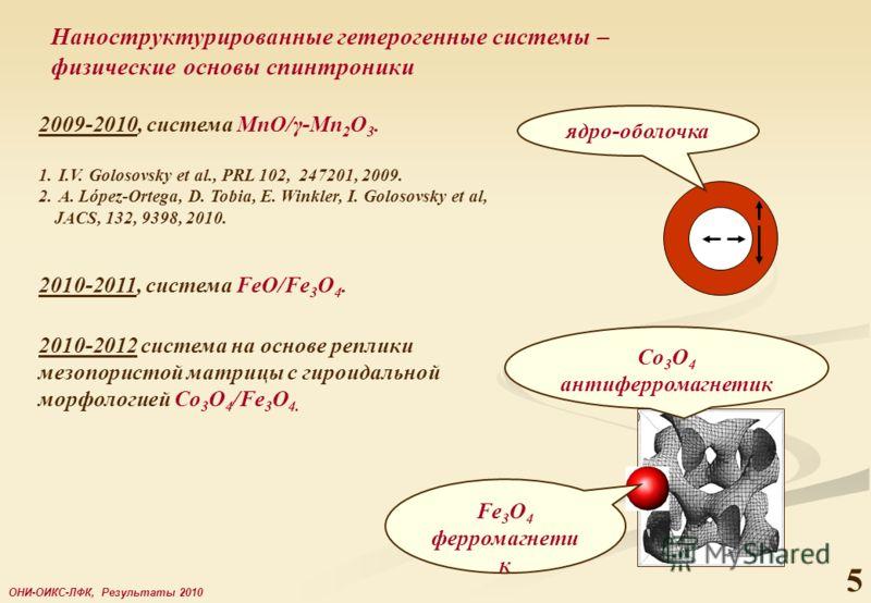 5 ОНИ-ОИКС-ЛФК, Результаты 2010 2010-2012 система на основе реплики мезопористой матрицы с гироидальной морфологией Co 3 O 4 /Fe 3 O 4. Fe 3 O 4 ферромагнети к Co 3 O 4 антиферромагнетик Наноструктурированные гетерогенные системы – физические основы