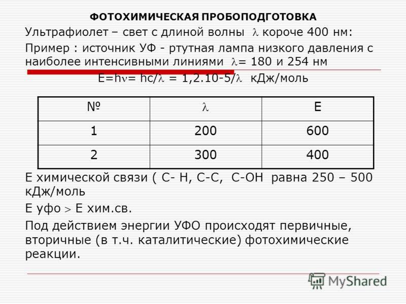 ФОТОХИМИЧЕСКАЯ ПРОБОПОДГОТОВКА Ультрафиолет – свет с длиной волны короче 400 нм: Пример : источник УФ - ртутная лампа низкого давления с наиболее интенсивными линиями = 180 и 254 нм E=h= hc/ = 1,2.10-5/ кДж/моль Е химической связи ( C- H, C-C, C-OH р