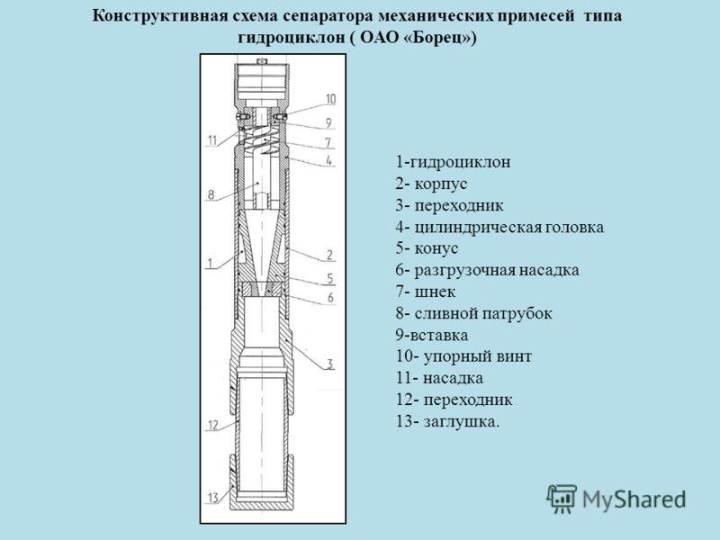 1-гидроциклон 2- корпус 3- переходник 4- цилиндрическая головка 5- конус 6- разгрузочная насадка 7- шнек 8- сливной патрубок 9-вставка 10- упорный винт 11- насадка 12- переходник 13- заглушка. Конструктивная схема сепаратора механических примесей тип