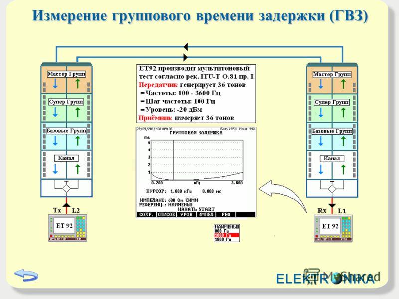 Измерение группового времени задержки (ГВЗ) ELEKTR NIKA