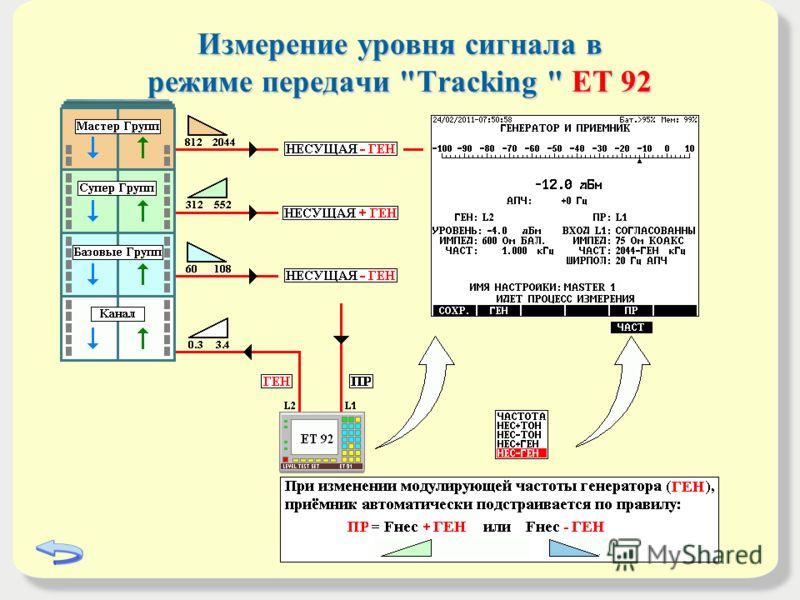 Измерение уровня сигнала в режиме передачи Traсking  ET 92