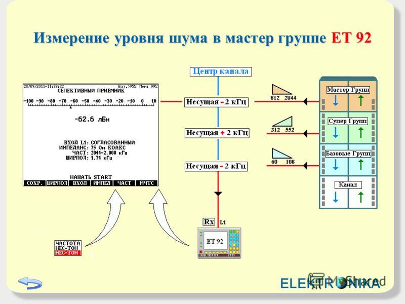Измерение уровня шума в мастер группе ET 92 ELEKTR NIKA