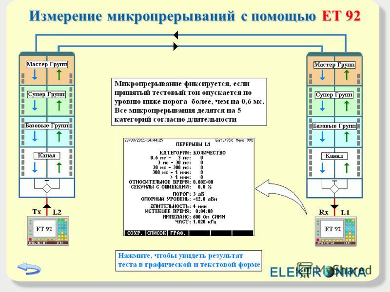 Измерение микропрерываний с помощьюET 92 Измерение микропрерываний с помощью ET 92 ELEKTR NIKA