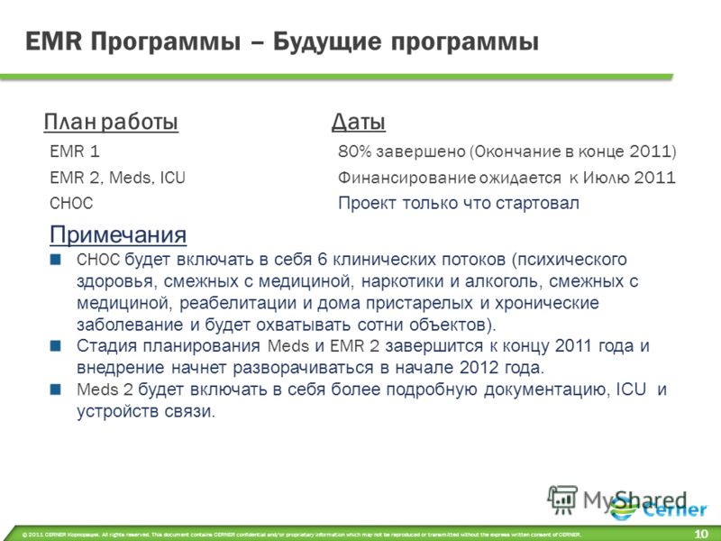 © 2011 CERNER Корпорация. All rights reserved. This document contains CERNER confidential and/or proprietary information which may not be reproduced or transmitted without the express written consent of CERNER. 10 EMR Программы – Будущие программы Пл