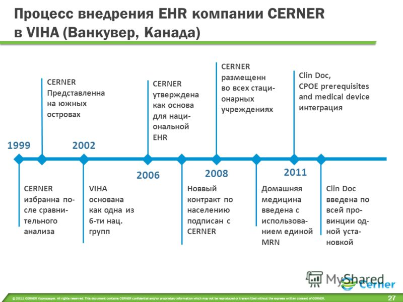 © 2011 CERNER Корпорация. All rights reserved. This document contains CERNER confidential and/or proprietary information which may not be reproduced or transmitted without the express written consent of CERNER. 27 1999 CERNER избранна по- сле сравни-