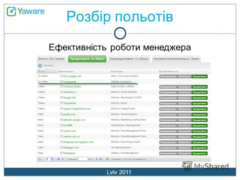 Розбір польотів Lviv 2011 Ефективність роботи менеджера