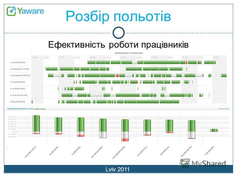 Розбір польотів Lviv 2011 Ефективність роботи працівників