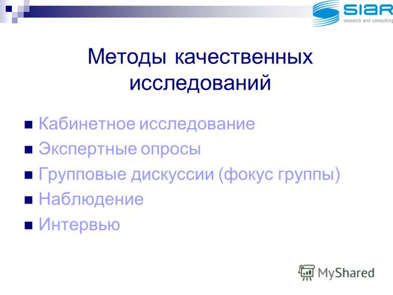 Методы качественных исследований Кабинетное исследование Экспертные опросы Групповые дискуссии (фокус группы) Наблюдение Интервью