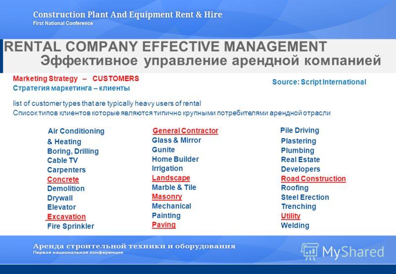 RENTAL COMPANY EFFECTIVE MANAGEMENT Эффективное управление арендной компанией Marketing Strategy – CUSTOMERS Стратегия маркетинга – клиенты list of customer types that are typically heavy users of rental Список типов клиентов которые являются типично