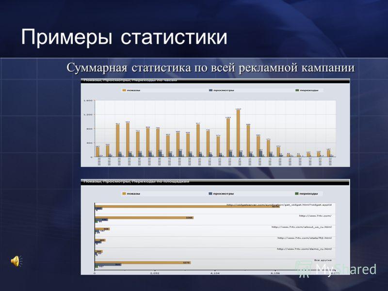 Примеры статистики Суммарная статистика по всей рекламной кампании