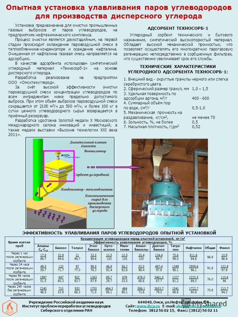 Очищенный воздух Опытная установка улавливания паров углеводородов для производства дисперсного углерода АДСОРБЕНТ ТЕХНОСОРБ-1 Углеродный сорбент технического и бытового назначения, синтетический высокопористый материал. Обладает высокой механической
