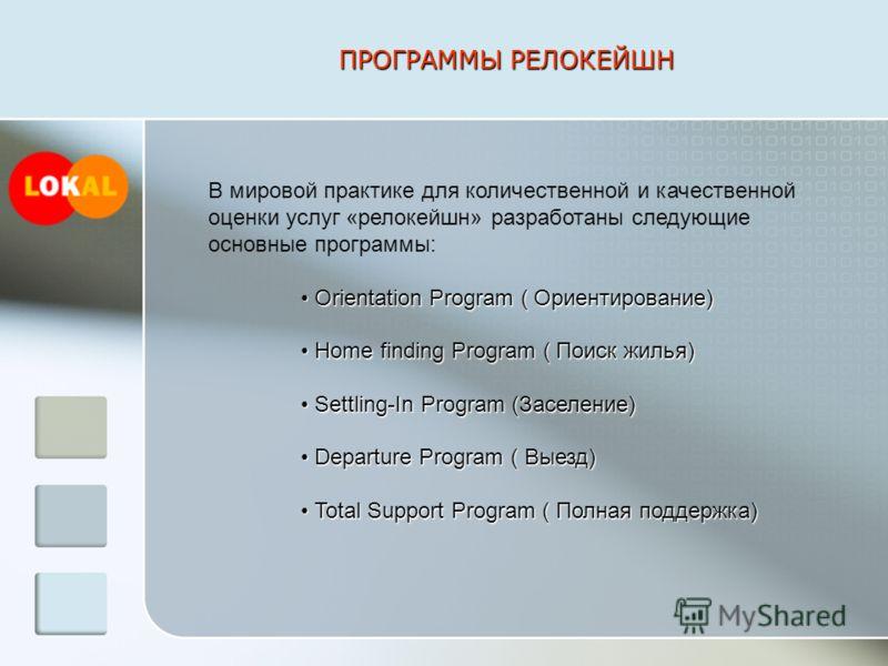 ПРОГРАММЫ РЕЛОКЕЙШН В мировой практике для количественной и качественной оценки услуг «релокейшн» разработаны следующие основные программы: Orientation Program ( Ориентирование) Orientation Program ( Ориентирование) Home finding Program ( Поиск жилья