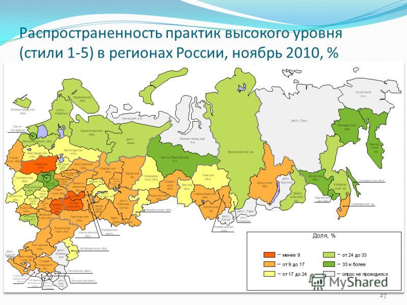 Распространенность практик высокого уровня (стили 1-5) в регионах России, ноябрь 2010, % 27