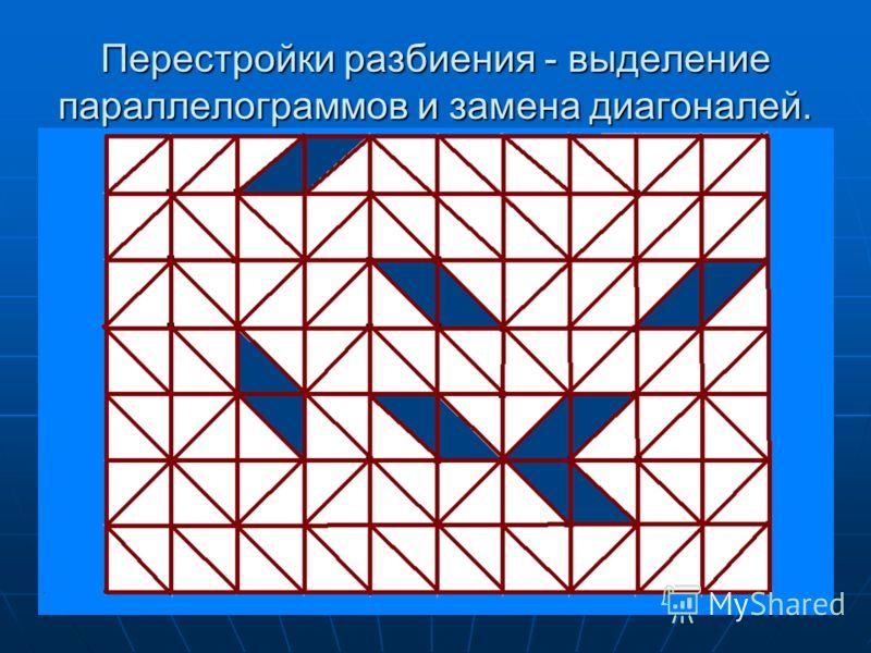 Перестройки разбиения - выделение параллелограммов и замена диагоналей.