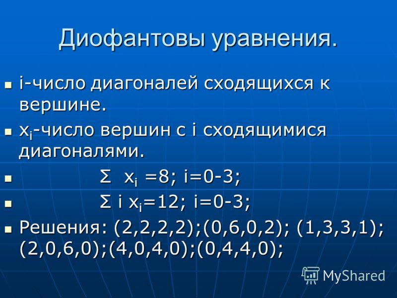 Диофантовы уравнения. i-число диагоналей сходящихся к вершине. i-число диагоналей сходящихся к вершине. x i -число вершин с i сходящимися диагоналями. x i -число вершин с i сходящимися диагоналями. Σ x i =8; i=0-3; Σ x i =8; i=0-3; Σ i x i =12; i=0-3