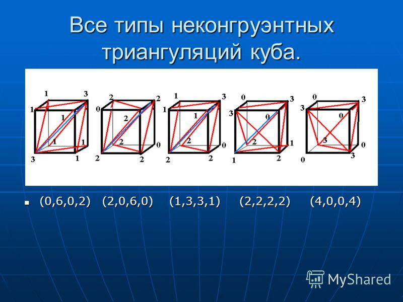 Все типы неконгруэнтных триангуляций куба. (0,6,0,2) (2,0,6,0) (1,3,3,1) (2,2,2,2) (4,0,0,4) (0,6,0,2) (2,0,6,0) (1,3,3,1) (2,2,2,2) (4,0,0,4)