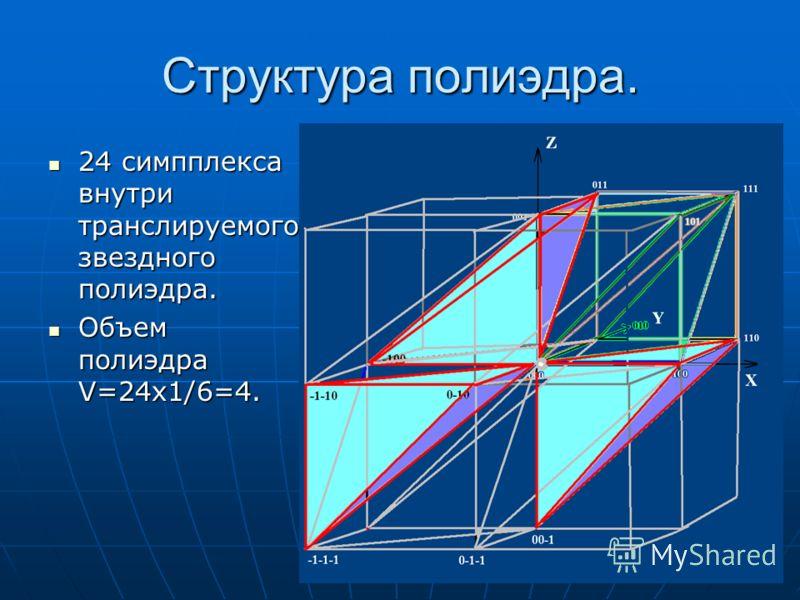 Cтруктура полиэдра. 24 симпплекса внутри транслируемого звездного полиэдра. 24 симпплекса внутри транслируемого звездного полиэдра. Объем полиэдра V=24x1/6=4. Объем полиэдра V=24x1/6=4.