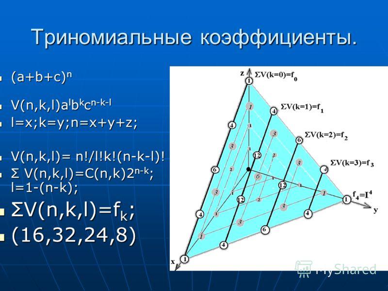 Триномиальные коэффициенты. (a+b+c) n (a+b+c) n V(n,k,l)a l b k c n-k-l V(n,k,l)a l b k c n-k-l l=x;k=y;n=x+y+z; l=x;k=y;n=x+y+z; V(n,k,l)= n!/l!k!(n-k-l)! V(n,k,l)= n!/l!k!(n-k-l)! Σ V(n,k,l)=C(n,k)2 n-k ; l=1-(n-k); Σ V(n,k,l)=C(n,k)2 n-k ; l=1-(n-