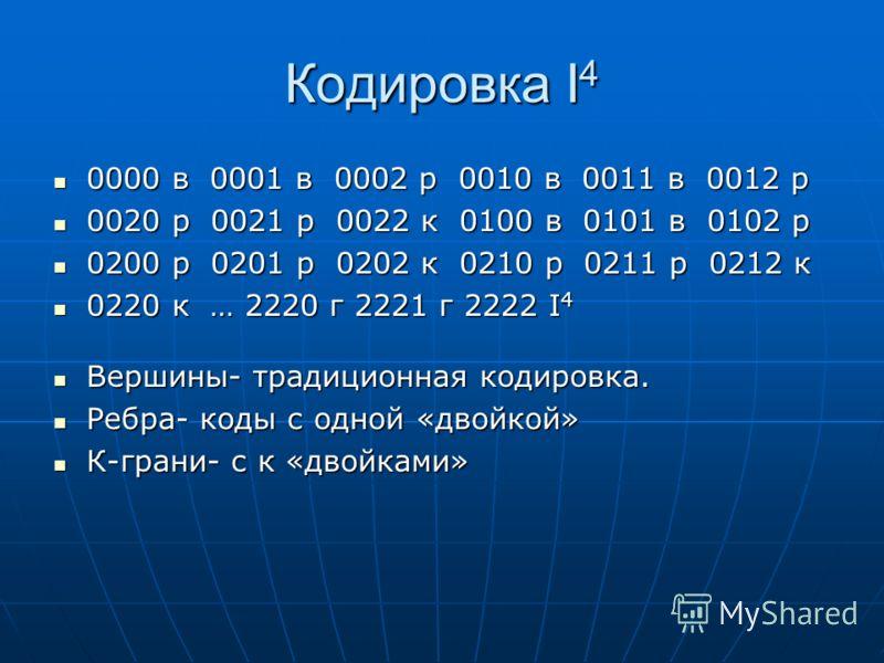 Кодировка I 4 0000 в 0001 в 0002 р 0010 в 0011 в 0012 р 0000 в 0001 в 0002 р 0010 в 0011 в 0012 р 0020 р 0021 р 0022 к 0100 в 0101 в 0102 р 0020 р 0021 р 0022 к 0100 в 0101 в 0102 р 0200 р 0201 р 0202 к 0210 р 0211 р 0212 к 0200 р 0201 р 0202 к 0210