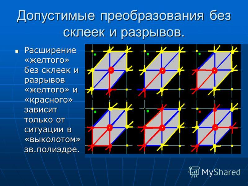 Допустимые преобразования без склеек и разрывов. Расширение «желтого» без склеек и разрывов «желтого» и «красного» зависит только от ситуации в «выколотом» зв.полиэдре. Расширение «желтого» без склеек и разрывов «желтого» и «красного» зависит только