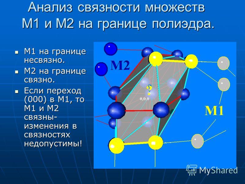 Анализ связности множеств М1 и М2 на границе полиэдра. М1 на границе несвязно. М1 на границе несвязно. М2 на границе связно. М2 на границе связно. Если переход (000) в М1, то М1 и М2 связны- изменения в связностях недопустимы! Если переход (000) в М1