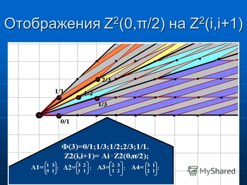 Отображения Z 2 (0,π/2) на Z 2 (i,i+1)