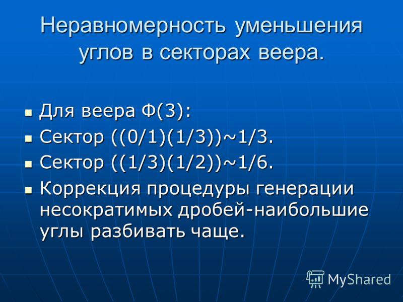 Неравномерность уменьшения углов в секторах веера. Для веера Ф(3): Для веера Ф(3): Сектор ((0/1)(1/3))~1/3. Сектор ((0/1)(1/3))~1/3. Cектор ((1/3)(1/2))~1/6. Cектор ((1/3)(1/2))~1/6. Коррекция процедуры генерации несократимых дробей-наибольшие углы р