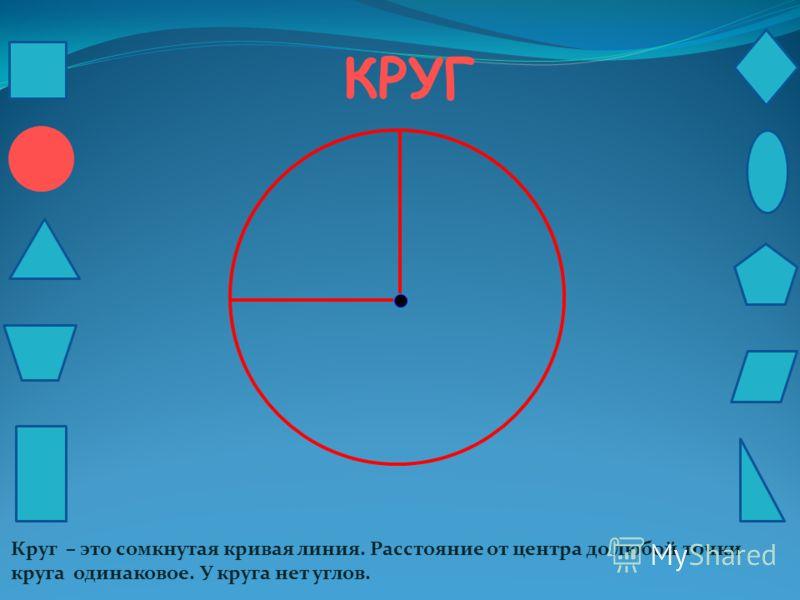 ПРЯМОУГОЛЬНИК А это прямоугольник. У прямоугольника тоже четыре прямых угла, но не все стороны равны, а только противоположные – верхняя и нижняя, правая и левая