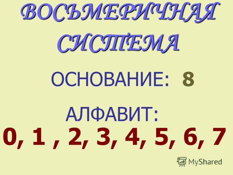 ВОСЬМЕРИЧНАЯ СИСТЕМА ОСНОВАНИЕ: 8 АЛФАВИТ: 0, 1, 2, 3, 4, 5, 6, 7
