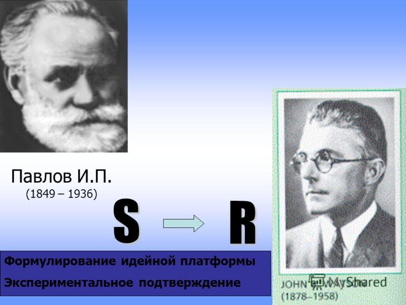 Классическое обусловливание Условный стимул Условный рефлекс Павлов И.П. (1849 – 1936) Безусловный стимул Безусловный рефлекс