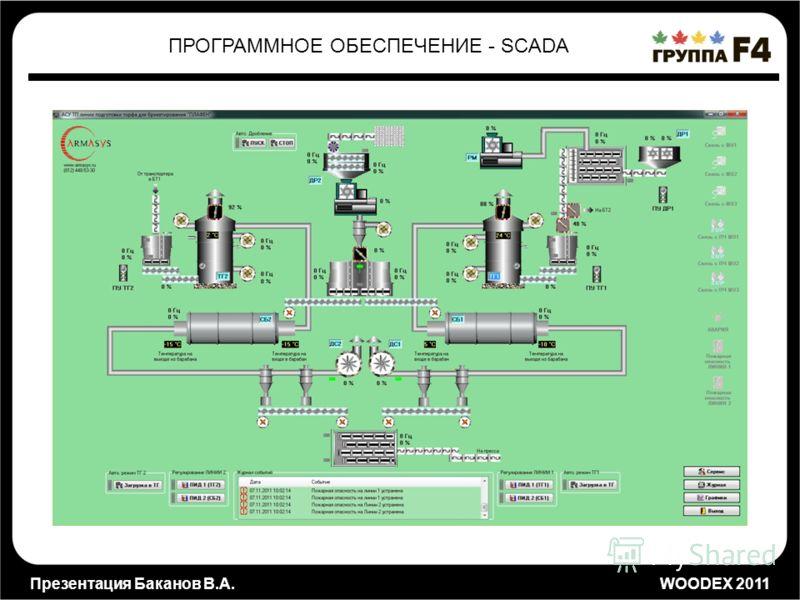 Презентация Баканов В.А. WOODEX 2011 ПРОГРАММНОЕ ОБЕСПЕЧЕНИЕ - SCADA