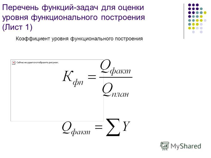 Перечень функций-задач для оценки уровня функционального построения (Лист 1) Коэффициент уровня функционального построения
