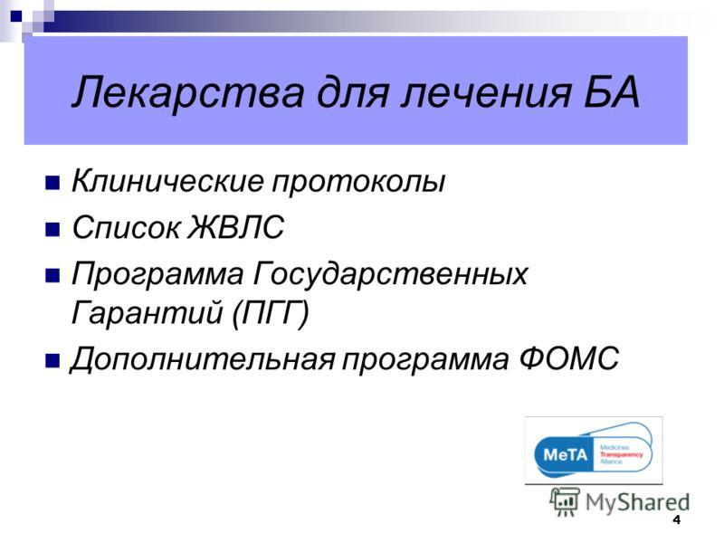 4 Лекарства для лечения БА Клинические протоколы Список ЖВЛС Программа Государственных Гарантий (ПГГ) Дополнительная программа ФОМС
