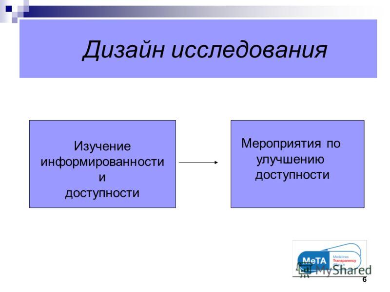 6 Дизайн исследования Изучение информированности и доступности Мероприятия по улучшению доступности