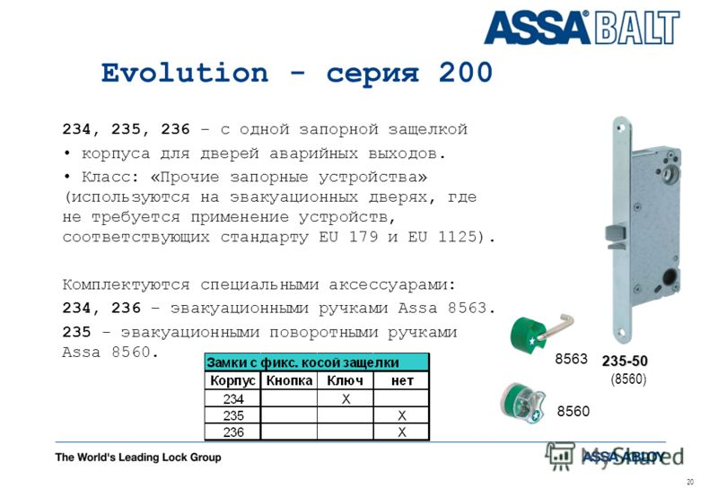 20 Evolution - серия 200 235-50 234, 235, 236 – с одной запорной защелкой корпуса для дверей аварийных выходов. Класс: «Прочие запорные устройства» (используются на эвакуационных дверях, где не требуется применение устройств, соответствующих стандарт