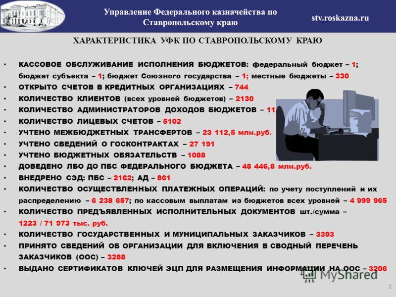 КАССОВОЕ ОБСЛУЖИВАНИЕ ИСПОЛНЕНИЯ БЮДЖЕТОВ: федеральный бюджет – 1; бюджет субъекта – 1; бюджет Союзного государства – 1; местные бюджеты – 330 ОТКРЫТО СЧЕТОВ В КРЕДИТНЫХ ОРГАНИЗАЦИЯХ – 744 КОЛИЧЕСТВО КЛИЕНТОВ (всех уровней бюджетов) – 2130 КОЛИЧЕСТВО
