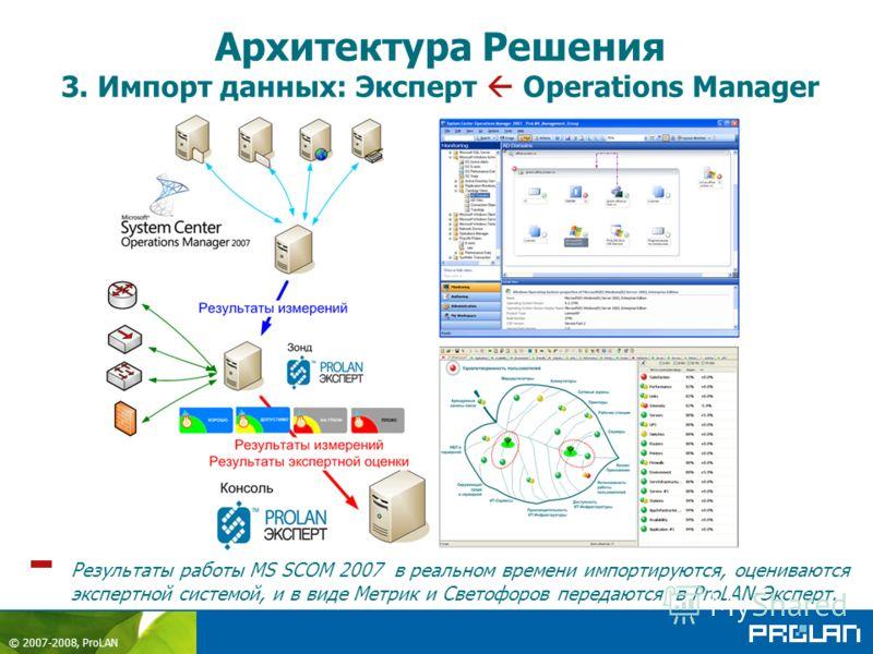 © 2007-2008, ProLAN Архитектура Решения 3. Импорт данных: Эксперт Operations Manager Результаты работы MS SCOM 2007 в реальном времени импортируются, оцениваются экспертной системой, и в виде Метрик и Светофоров передаются в ProLAN-Эксперт.