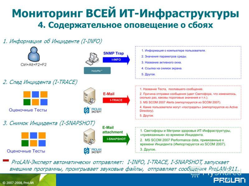 © 2007-2008, ProLAN Мониторинг ВСЕЙ ИТ-Инфраструктуры 4. Содержательное оповещение о сбоях ProLAN-Эксперт автоматически отправляет: I-INFO, I-TRACE, I-SNAPSHOT, запускает внешние программы, проигрывает звуковые файлы, отправляет сообщения ProLAN-911.