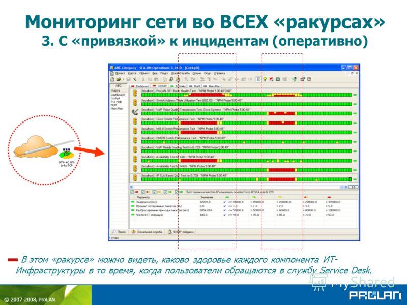 © 2007-2008, ProLAN Мониторинг сети во ВСЕХ «ракурсах» 3. С «привязкой» к инцидентам (оперативно) В этом «ракурсе» можно видеть, каково здоровье каждого компонента ИТ- Инфраструктуры в то время, когда пользователи обращаются в службу Service Desk.