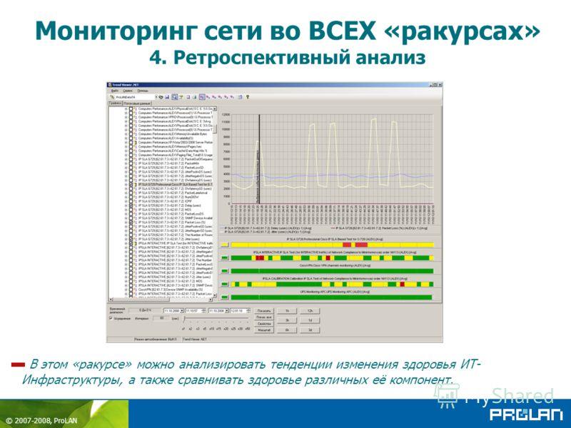 © 2007-2008, ProLAN Мониторинг сети во ВСЕХ «ракурсах» 4. Ретроспективный анализ В этом «ракурсе» можно анализировать тенденции изменения здоровья ИТ- Инфраструктуры, а также сравнивать здоровье различных её компонент.