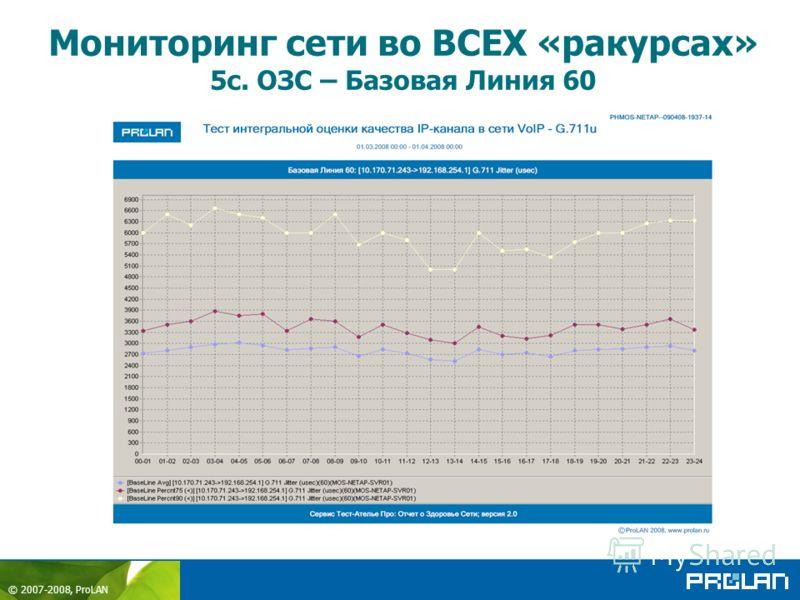 © 2007-2008, ProLAN Мониторинг сети во ВСЕХ «ракурсах» 5с. ОЗС – Базовая Линия 60