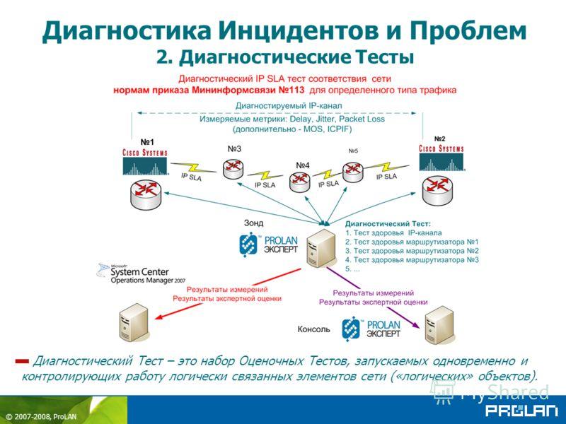© 2007-2008, ProLAN Диагностика Инцидентов и Проблем 2. Диагностические Тесты Диагностический Тест – это набор Оценочных Тестов, запускаемых одновременно и контролирующих работу логически связанных элементов сети («логических» объектов).