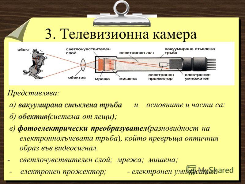 3. Телевизионна камера Представлява: вакуумирана стъклена тръба а) вакуумирана стъклена тръба и основните и части са: обектив() б) обектив(система от лещи); в) фотоелектрически преобразувател(разновидност на електроннолъчевата тръба), който превръща