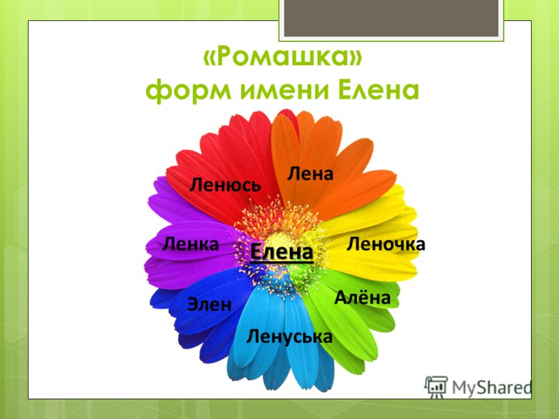 «Ромашка» форм имени Елена Елена Лена Леночка Алёна Ленуська Элен Ленка Ленюсь