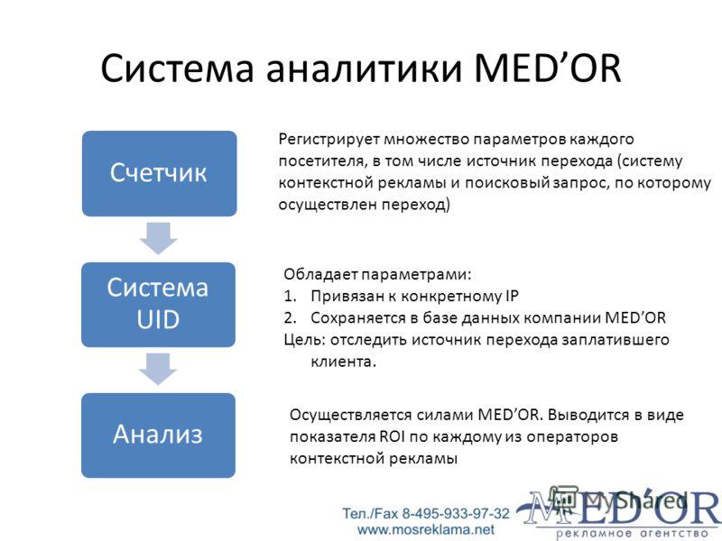 Система аналитики MEDOR Регистрирует множество параметров каждого посетителя, в том числе источник перехода (систему контекстной рекламы и поисковый запрос, по которому осуществлен переход) Обладает параметрами: 1.Привязан к конкретному IP 2.Сохраняе