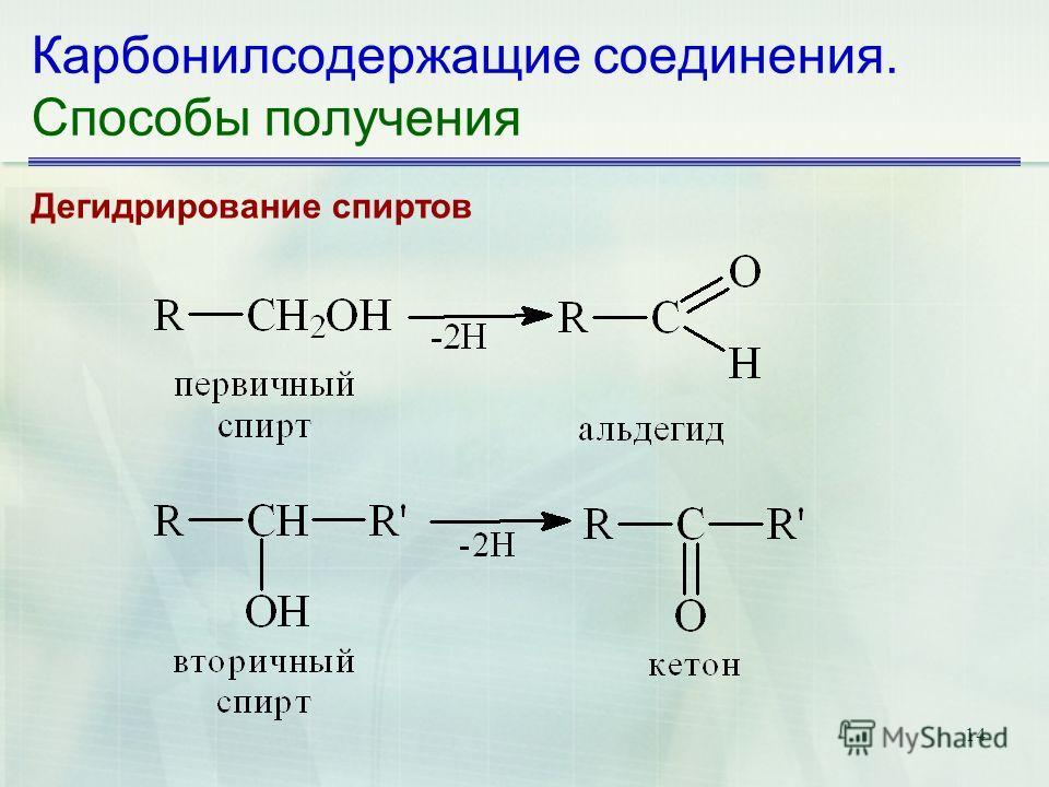 14 Карбонилсодержащие соединения. Способы получения Дегидрирование спиртов
