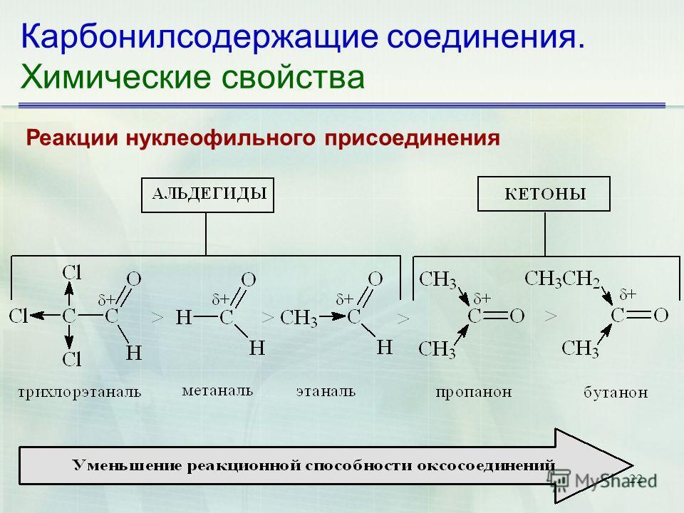 22 Карбонилсодержащие соединения. Химические свойства Реакции нуклеофильного присоединения